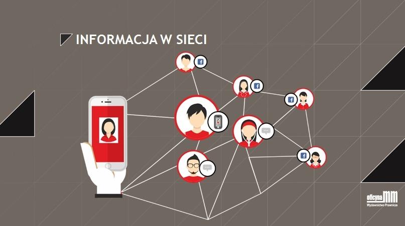 Cyberprzemoc informacja